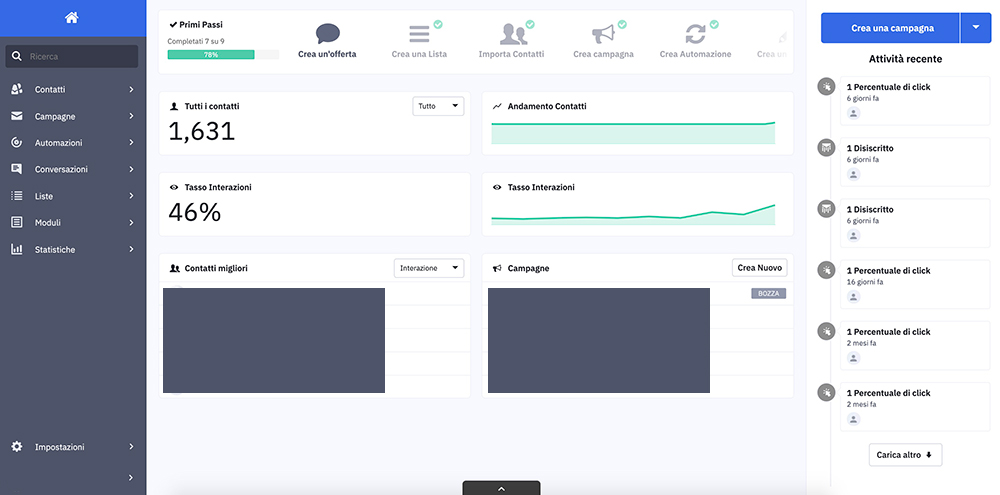activecampaign,dashboard
