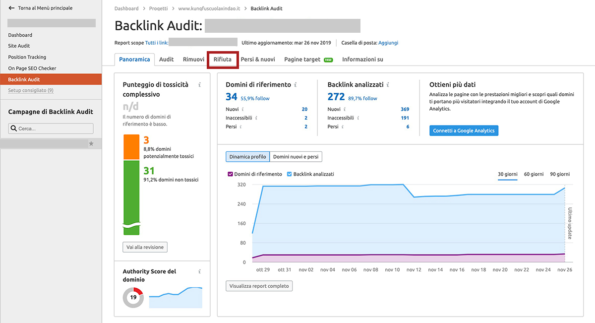 backlink-audit-semrush