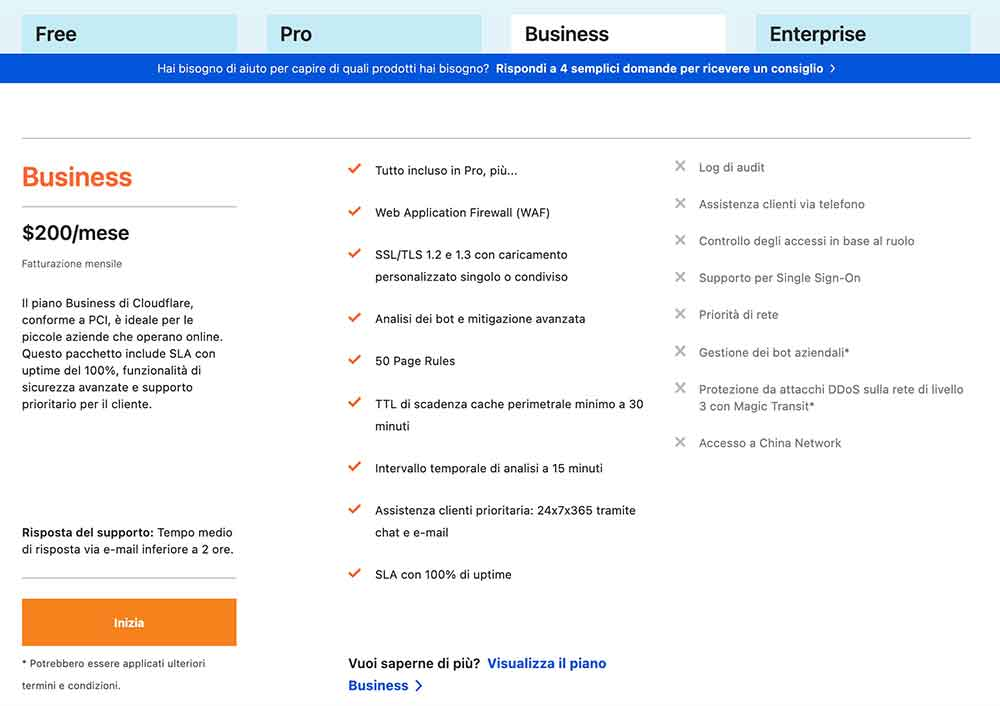 piano business cloudflare